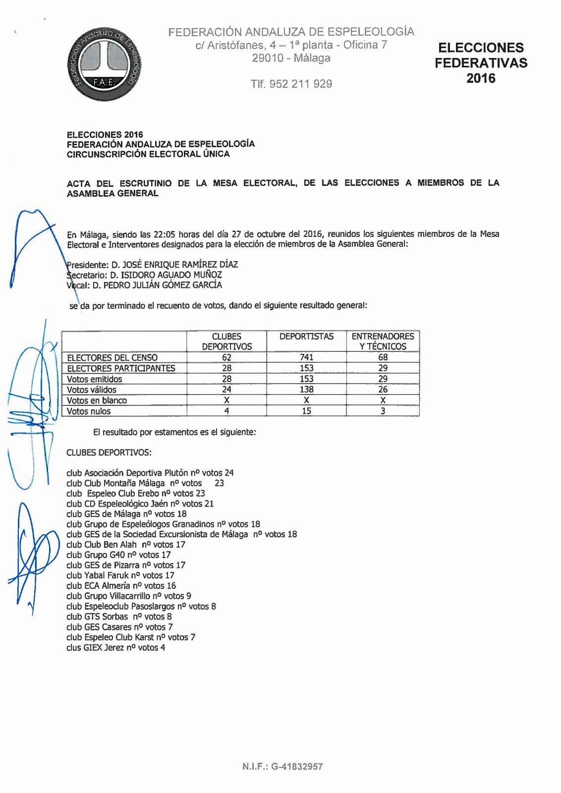 20161027-acta_electoral_fae_2016